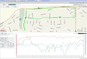 The 2.3-mile run data set.