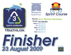 My Finisher Certificate with times